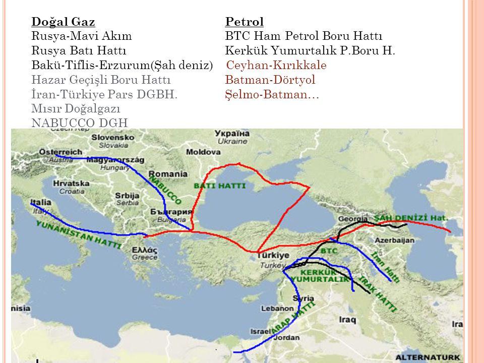 Doğal Gaz Petrol Rusya-Mavi Akım BTC Ham Petrol Boru Hattı. Rusya Batı Hattı Kerkük Yumurtalık P.Boru H.