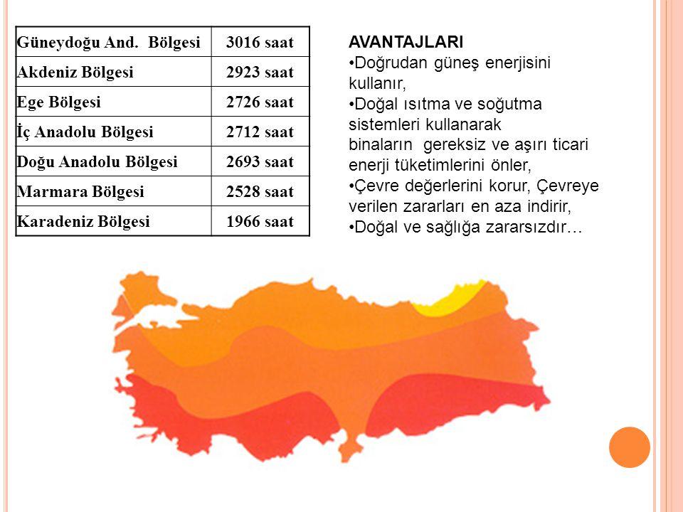 Güneydoğu And. Bölgesi 3016 saat. Akdeniz Bölgesi. 2923 saat. Ege Bölgesi. 2726 saat. İç Anadolu Bölgesi.