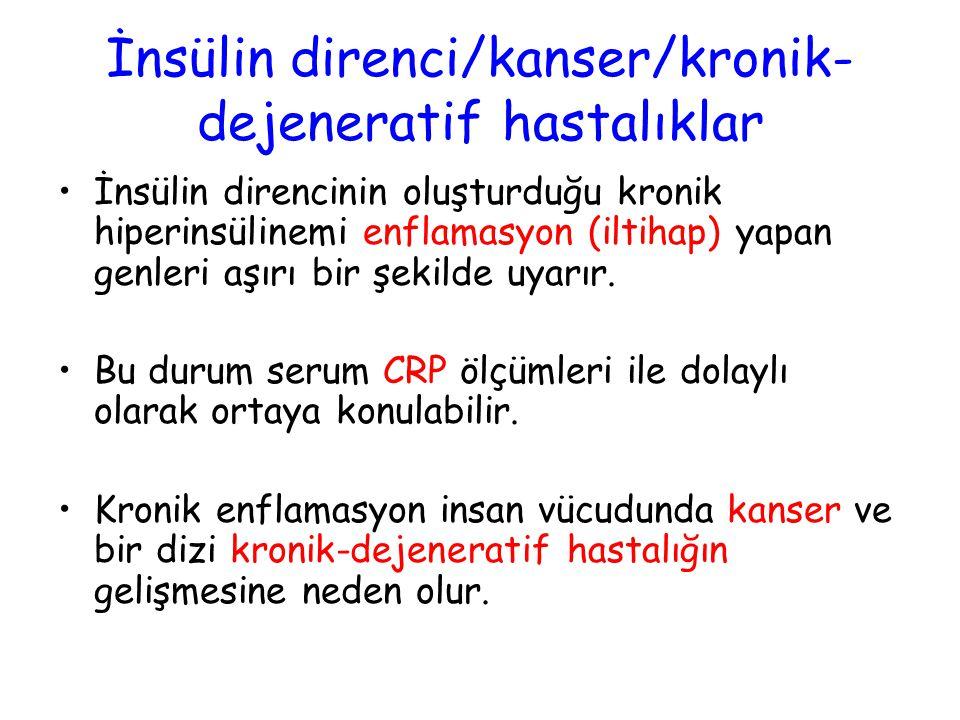 İnsülin direnci/kanser/kronik-dejeneratif hastalıklar