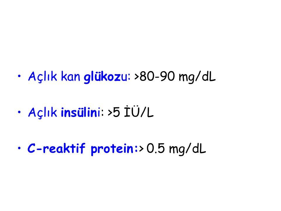 Açlık kan glükozu: >80-90 mg/dL