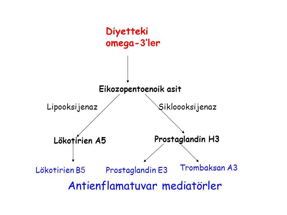 Antienflamatuvar mediatörler