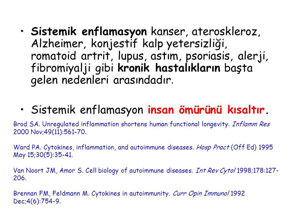 Sistemik enflamasyon insan ömürünü kısaltır.
