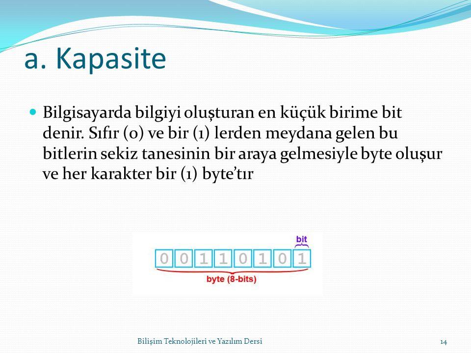 a. Kapasite