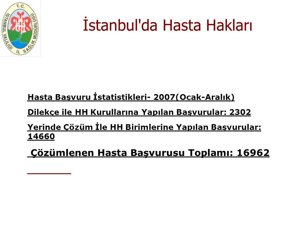 İstanbul da Hasta Hakları