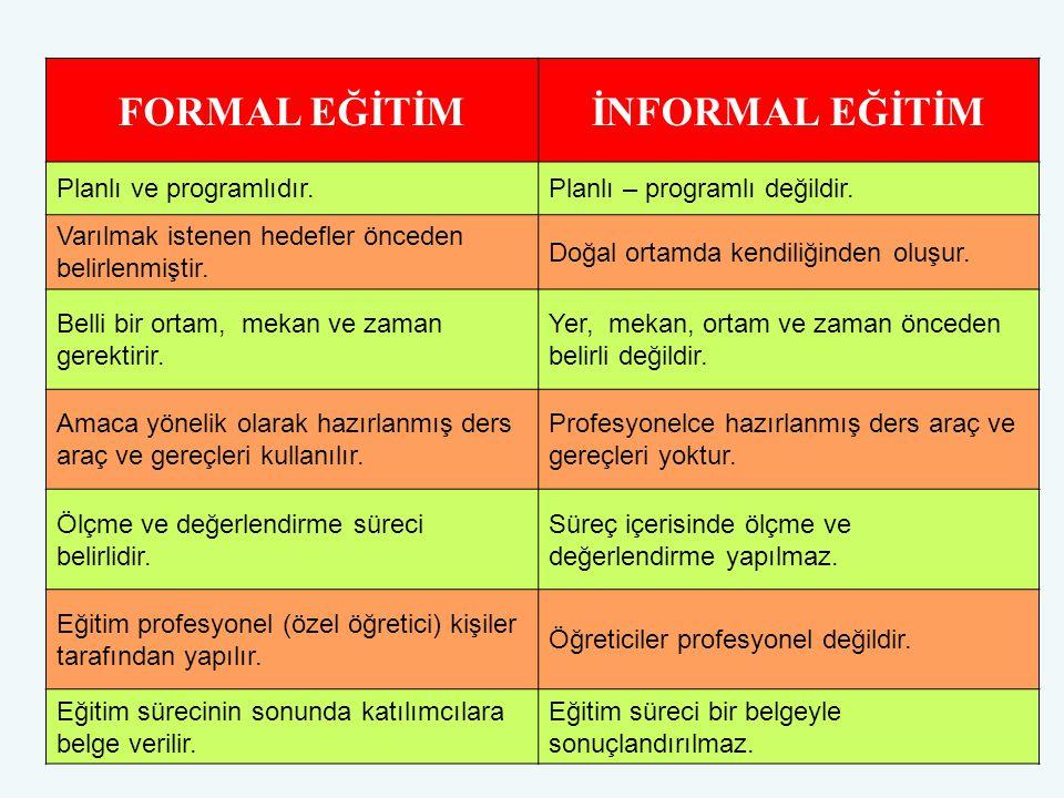 FORMAL EĞİTİM İNFORMAL EĞİTİM