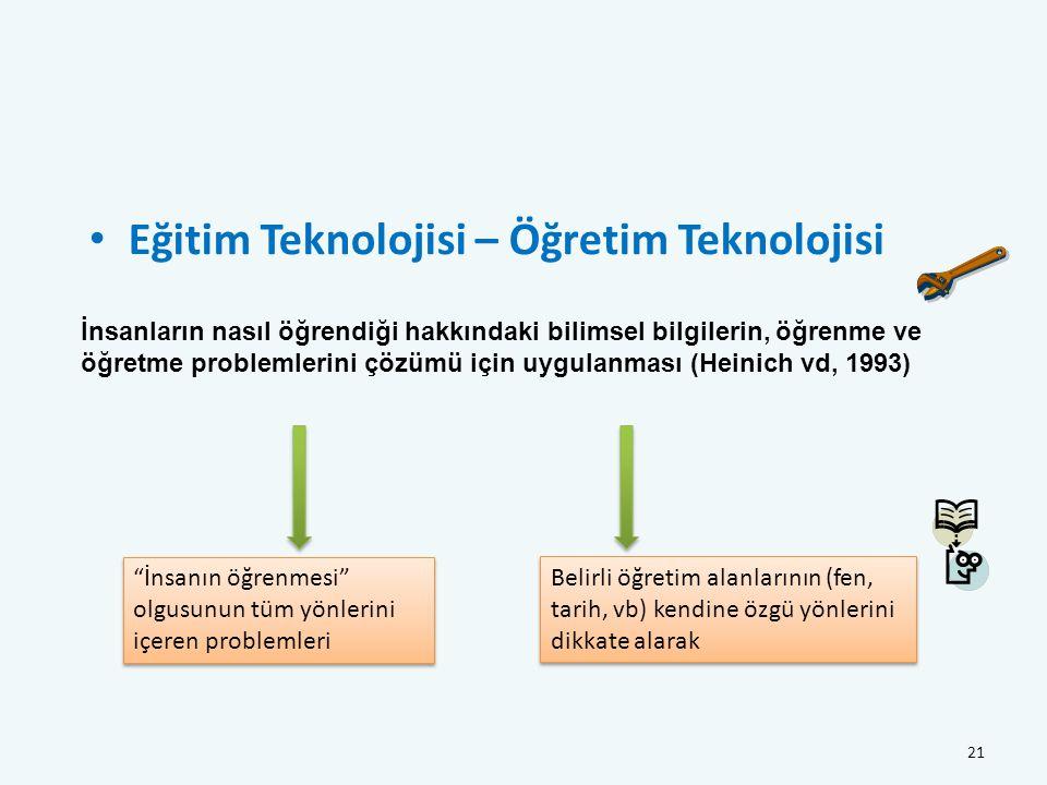Eğitim Teknolojisi – Öğretim Teknolojisi