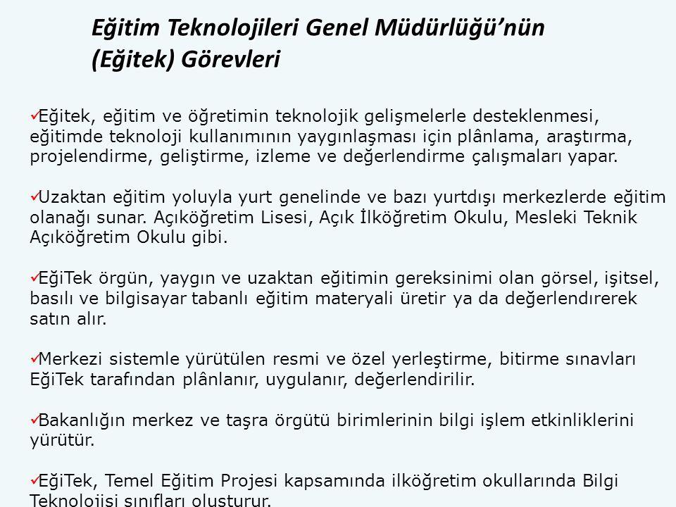 Eğitim Teknolojileri Genel Müdürlüğü'nün (Eğitek) Görevleri
