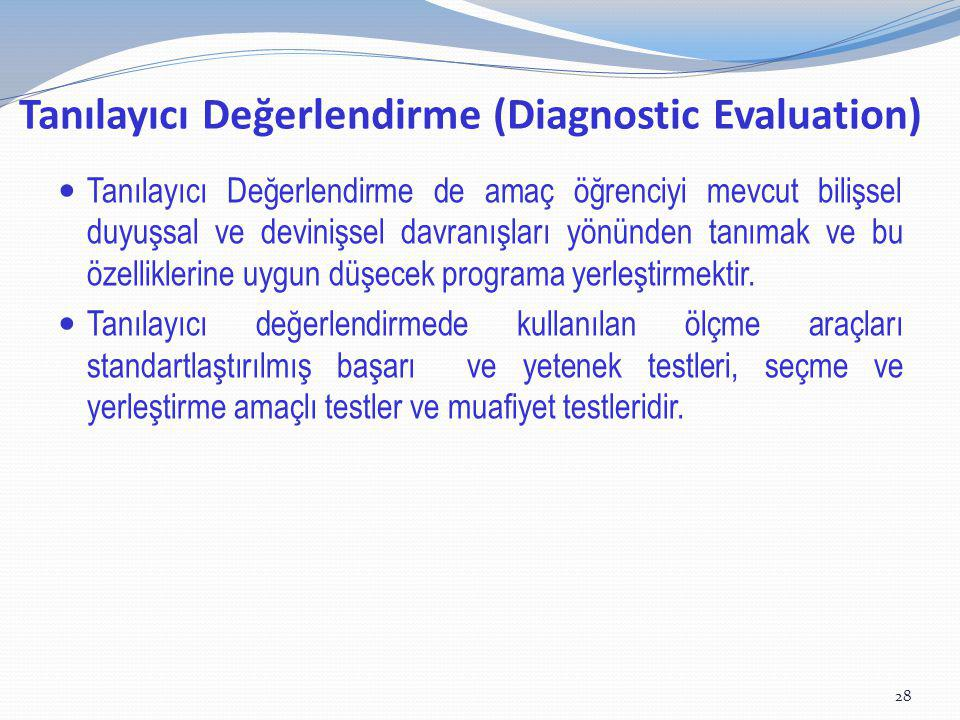 Tanılayıcı Değerlendirme (Diagnostic Evaluation)