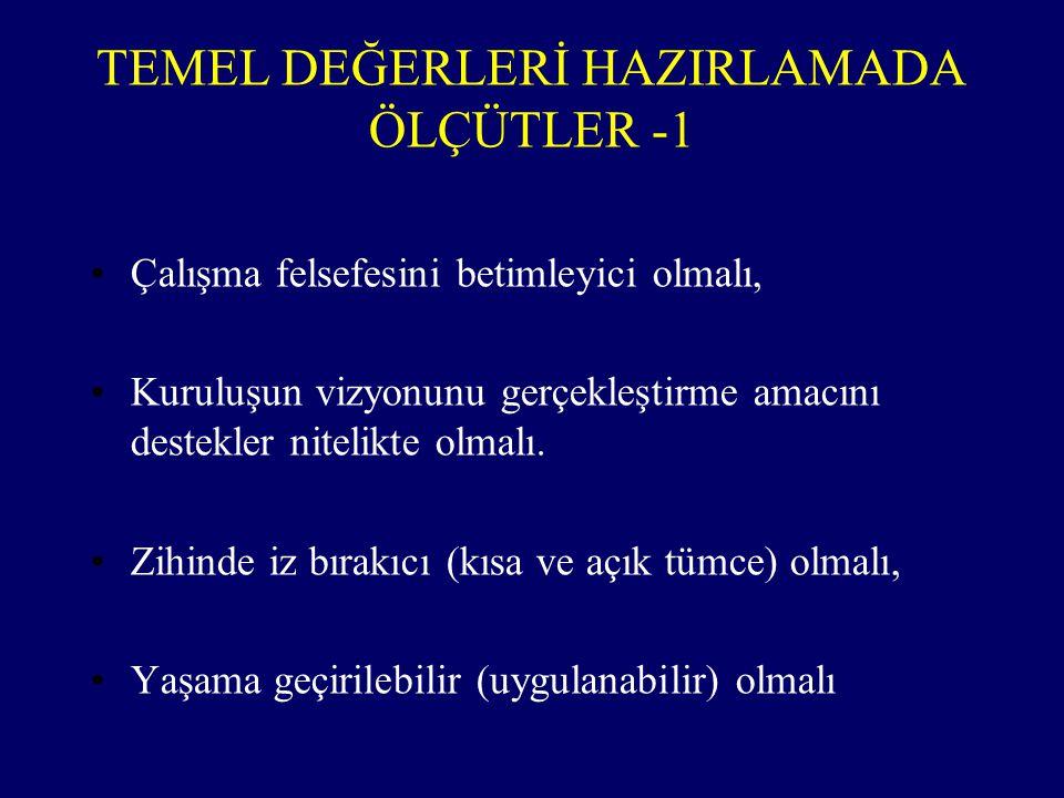 TEMEL DEĞERLERİ HAZIRLAMADA ÖLÇÜTLER -1