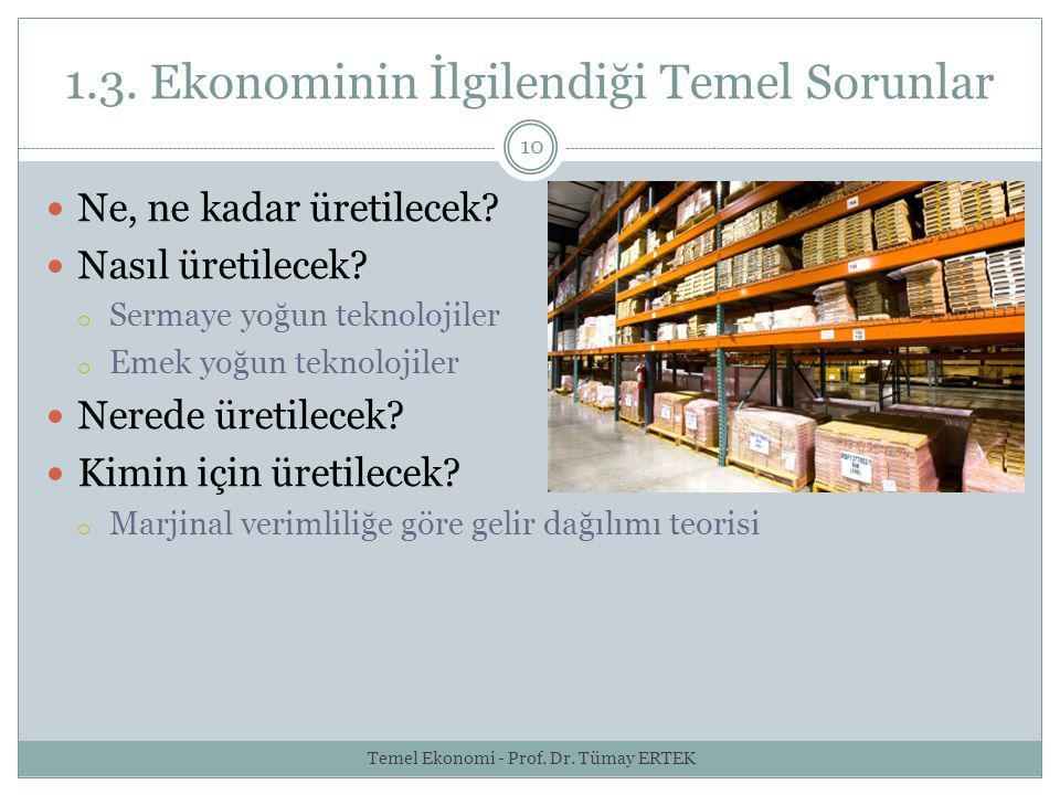 1.3. Ekonominin İlgilendiği Temel Sorunlar