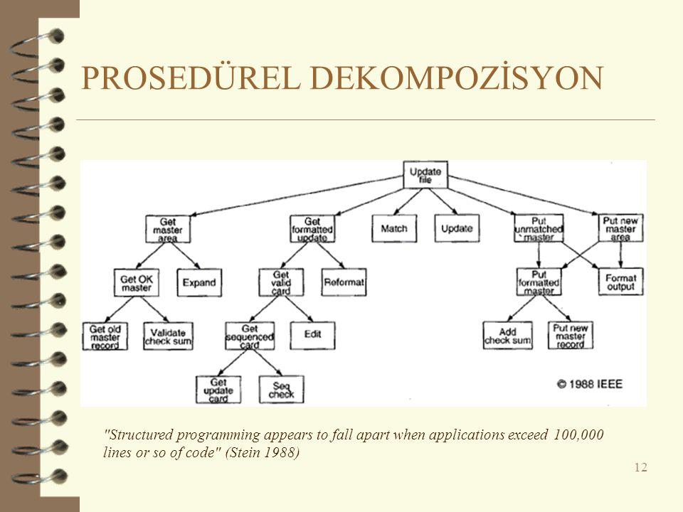 PROSEDÜREL DEKOMPOZİSYON