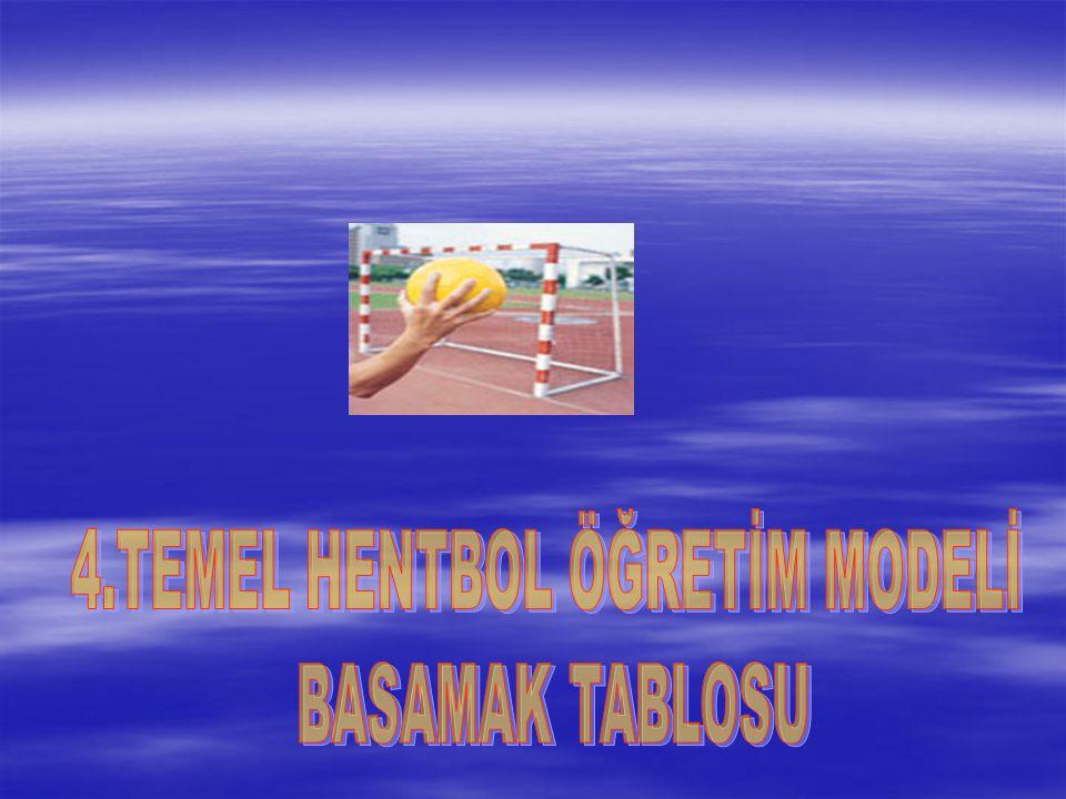 4.TEMEL HENTBOL ÖĞRETİM MODELİ