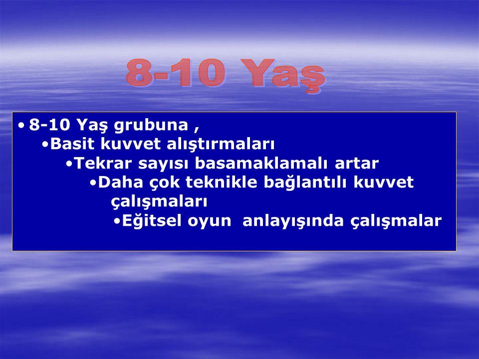 8-10 Yaş 8-10 Yaş grubuna , Basit kuvvet alıştırmaları