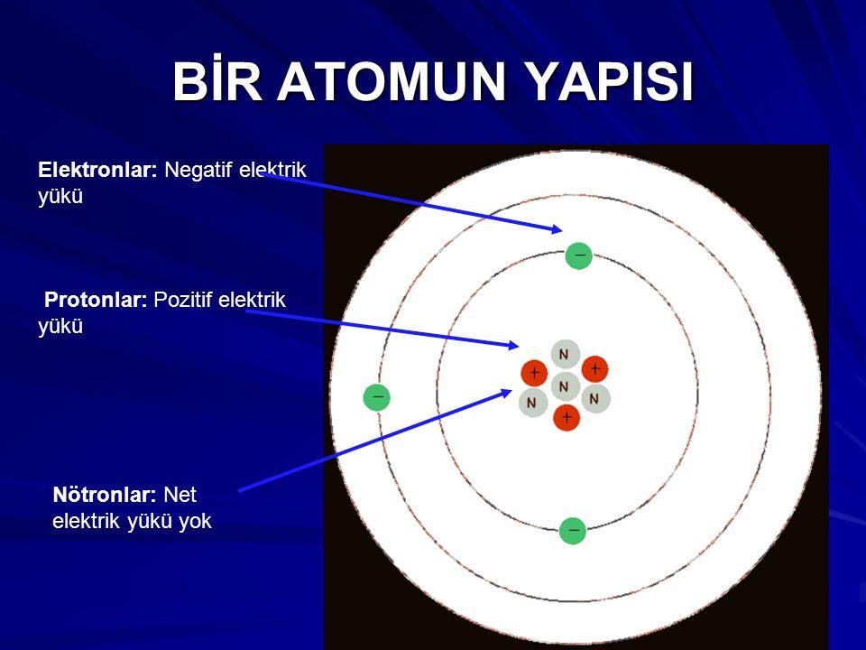 BİR ATOMUN YAPISI Elektronlar: Negatif elektrik yükü