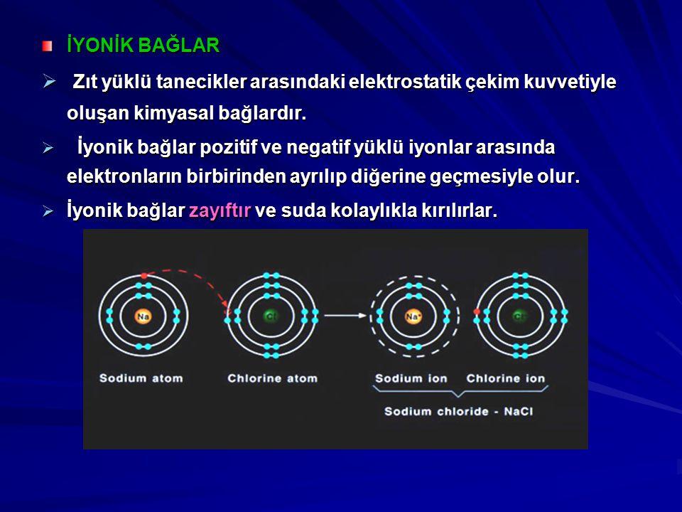 İYONİK BAĞLAR Zıt yüklü tanecikler arasındaki elektrostatik çekim kuvvetiyle oluşan kimyasal bağlardır.