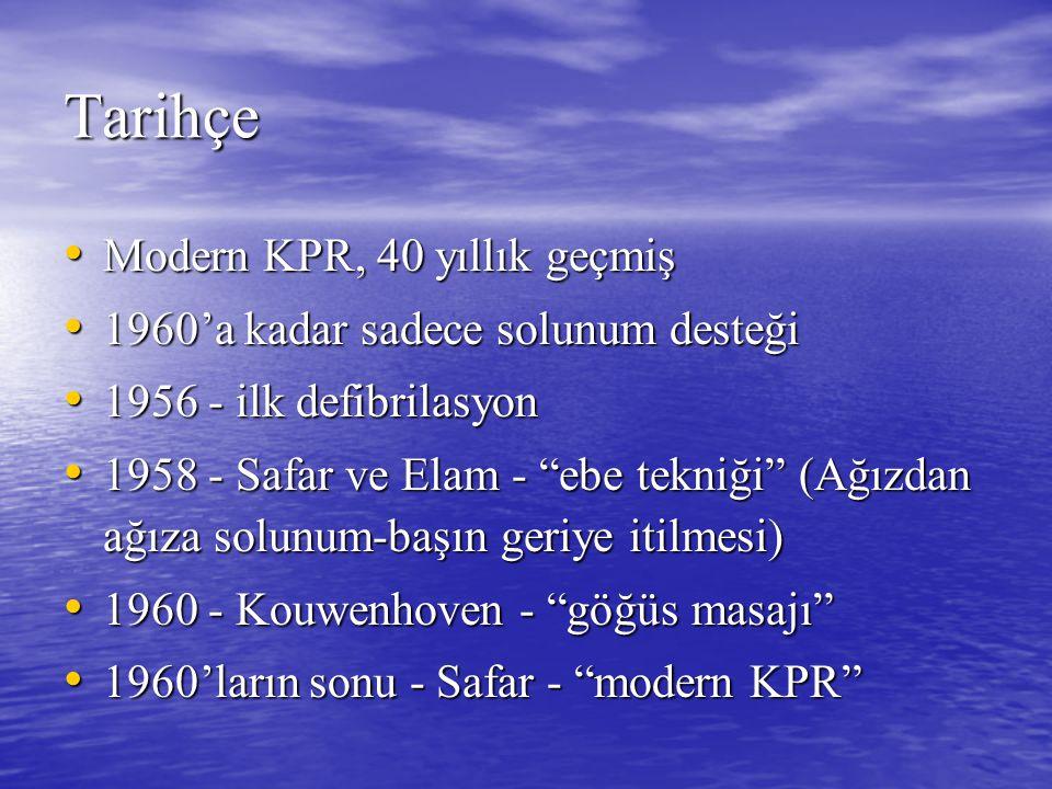 Tarihçe Modern KPR, 40 yıllık geçmiş