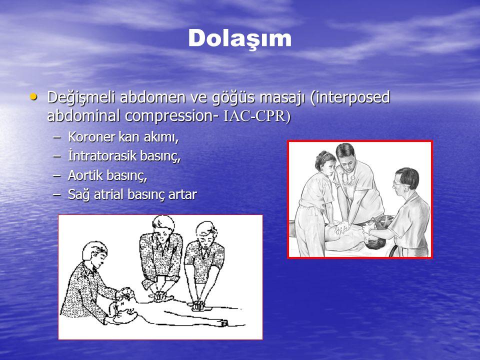 Dolaşım Değişmeli abdomen ve göğüs masajı (interposed abdominal compression- IAC-CPR) Koroner kan akımı,