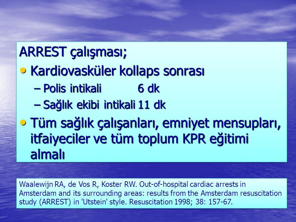 Kardiovasküler kollaps sonrası