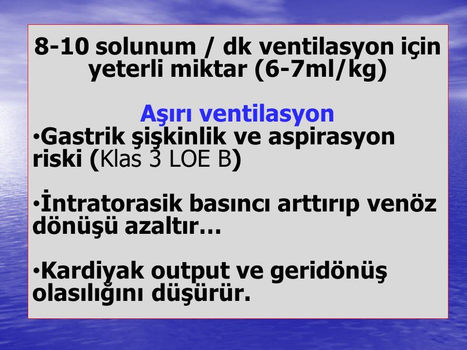 8-10 solunum / dk ventilasyon için yeterli miktar (6-7ml/kg)