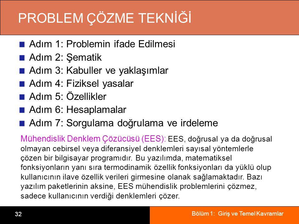 PROBLEM ÇÖZME TEKNİĞİ Adım 1: Problemin ifade Edilmesi Adım 2: Şematik