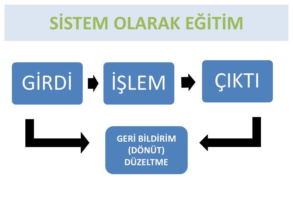 GERİ BİLDİRİM (DÖNÜT) DÜZELTME
