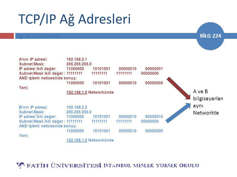 TCP/IP Ağ Adresleri A ve B bilgisayarları aynı Networkte