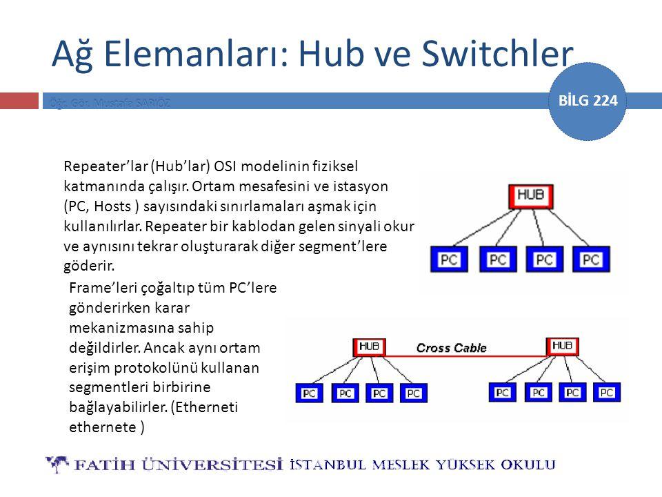 Ağ Elemanları: Hub ve Switchler