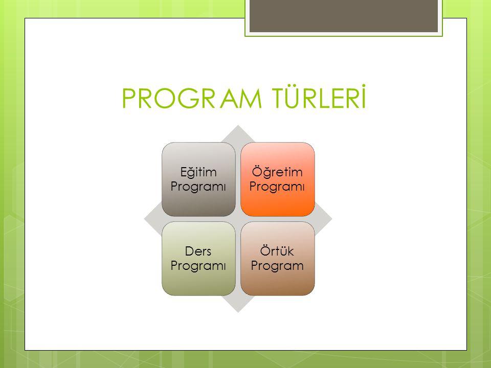 PROGR AM TÜRLERİ Eğitim Programı Öğretim Programı Ders Programı