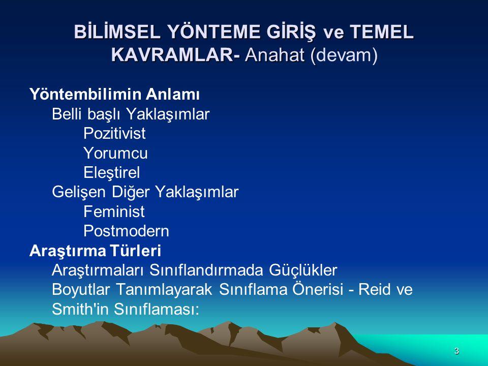 BİLİMSEL YÖNTEME GİRİŞ ve TEMEL KAVRAMLAR- Anahat (devam)