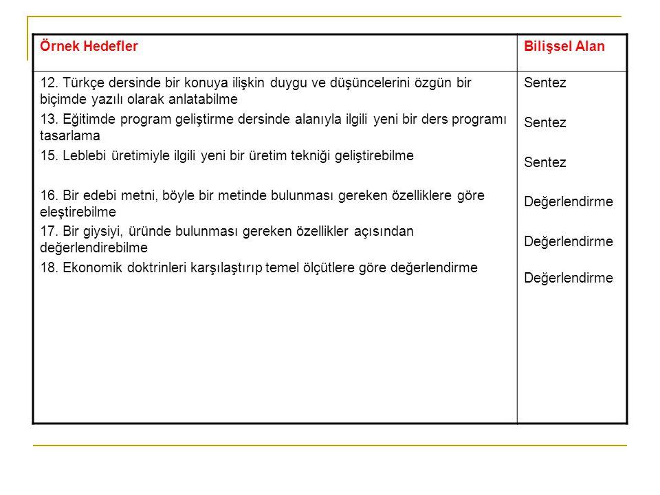 Örnek Hedefler Bilişsel Alan. 12. Türkçe dersinde bir konuya ilişkin duygu ve düşüncelerini özgün bir biçimde yazılı olarak anlatabilme.