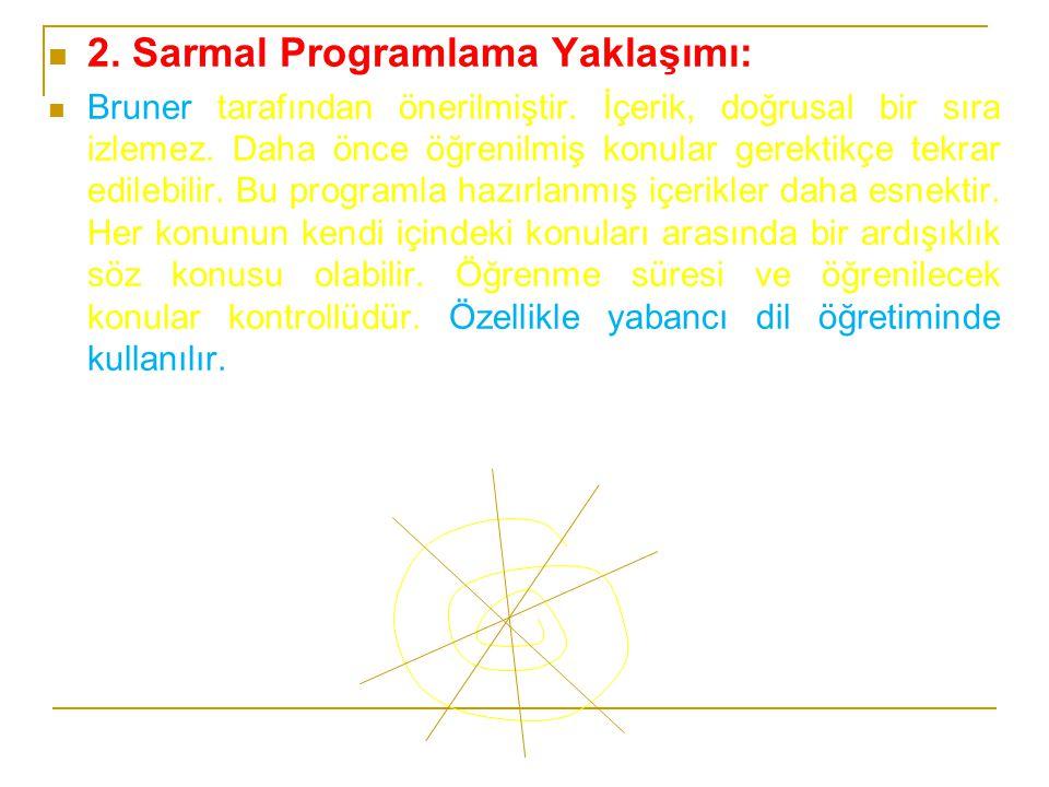 2. Sarmal Programlama Yaklaşımı: