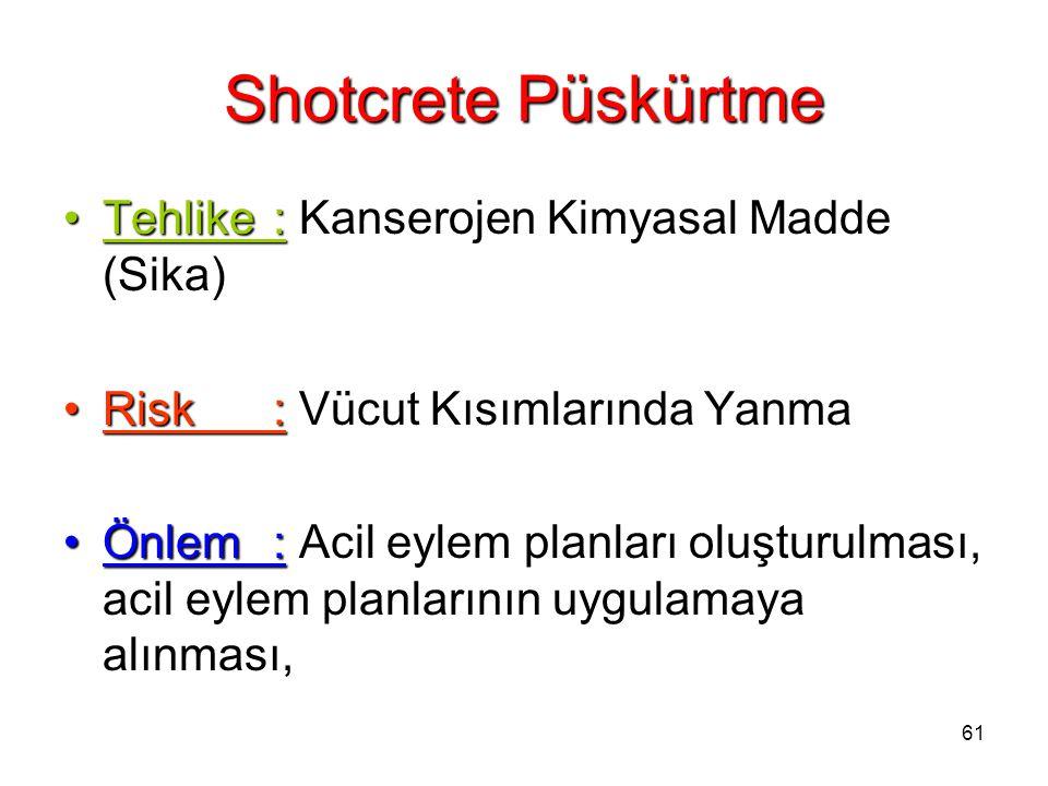 Shotcrete Püskürtme Tehlike : Kanserojen Kimyasal Madde (Sika)