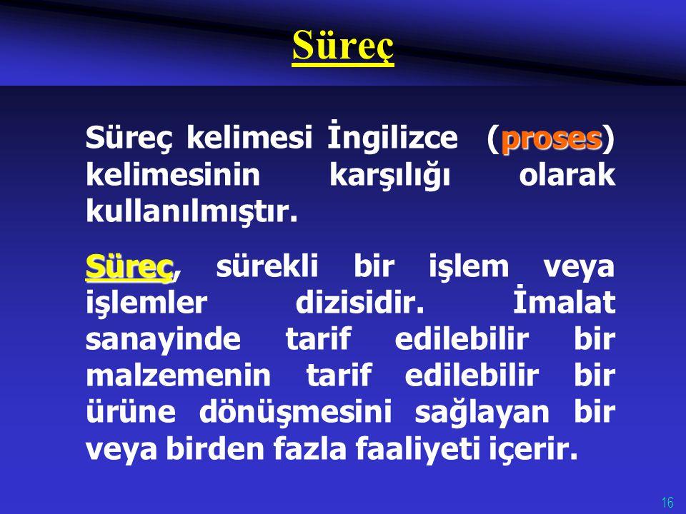 Süreç Süreç kelimesi İngilizce (proses) kelimesinin karşılığı olarak kullanılmıştır.