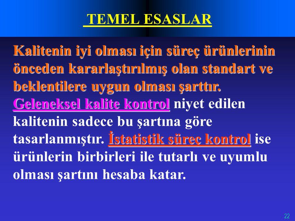 TEMEL ESASLAR