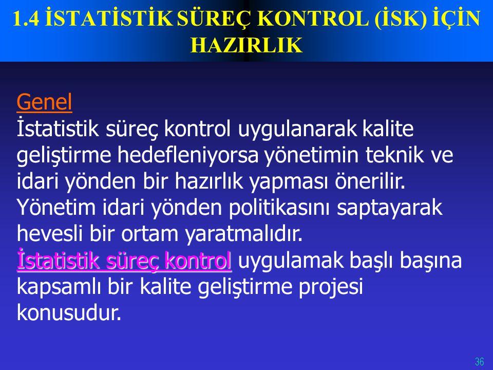 1.4 İSTATİSTİK SÜREÇ KONTROL (İSK) İÇİN HAZIRLIK