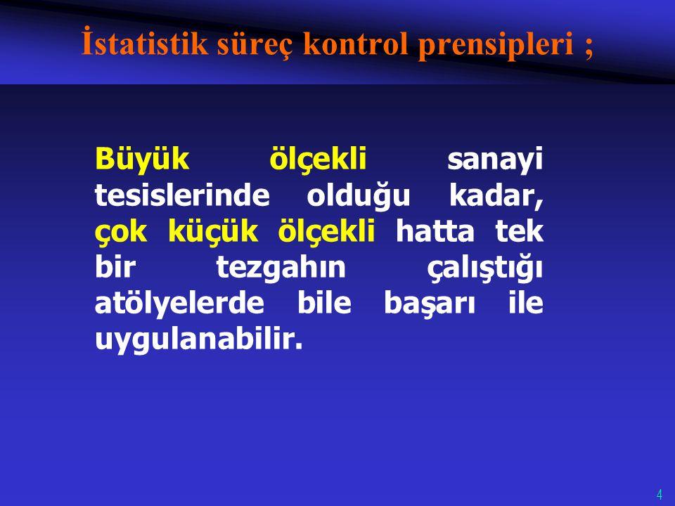 İstatistik süreç kontrol prensipleri ;