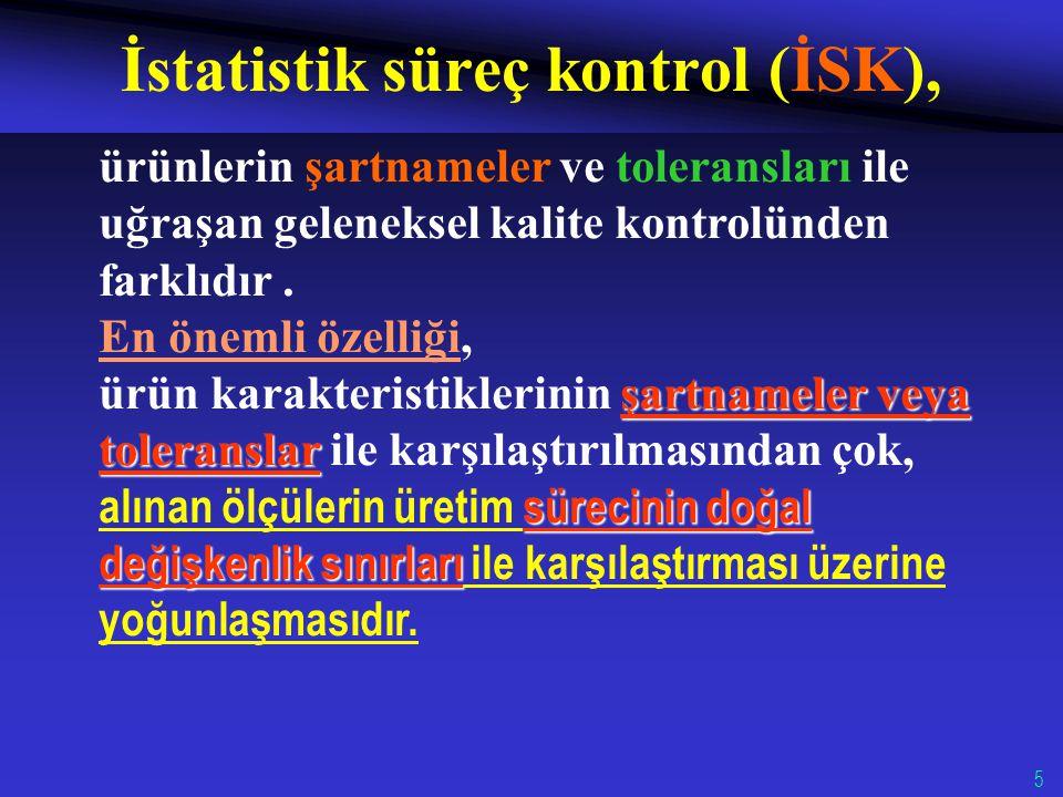 İstatistik süreç kontrol (İSK),
