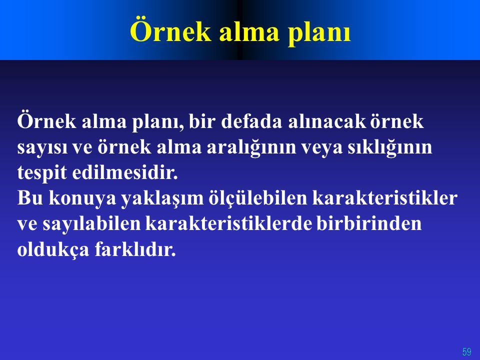 Örnek alma planı Örnek alma planı, bir defada alınacak örnek sayısı ve örnek alma aralığının veya sıklığının tespit edilmesidir.