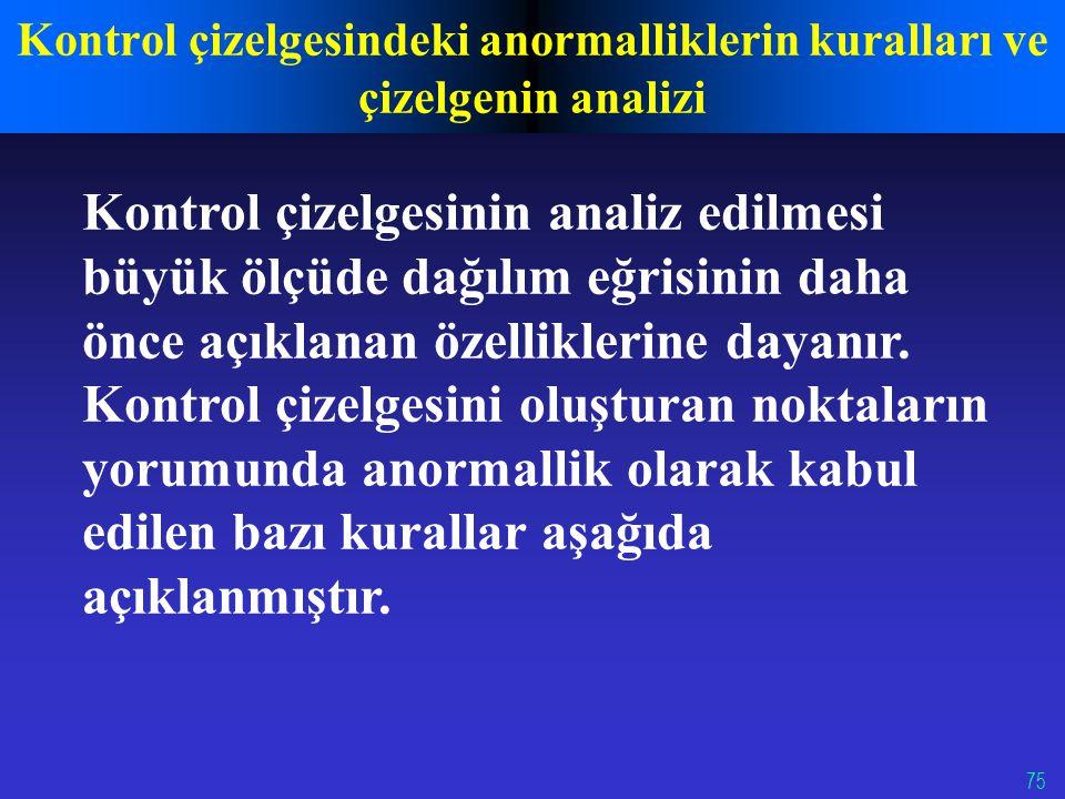 Kontrol çizelgesindeki anormalliklerin kuralları ve çizelgenin analizi