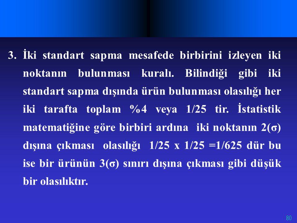 3. İki standart sapma mesafede birbirini izleyen iki noktanın bulunması kuralı.