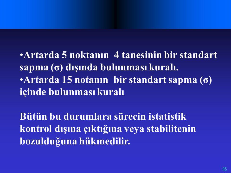 Artarda 5 noktanın 4 tanesinin bir standart sapma (σ) dışında bulunması kuralı.