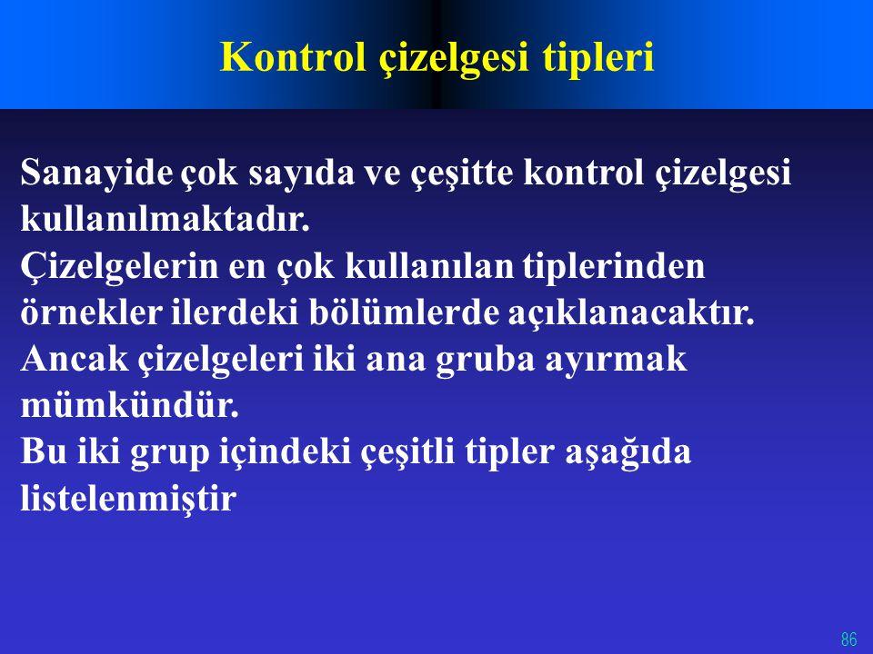 Kontrol çizelgesi tipleri