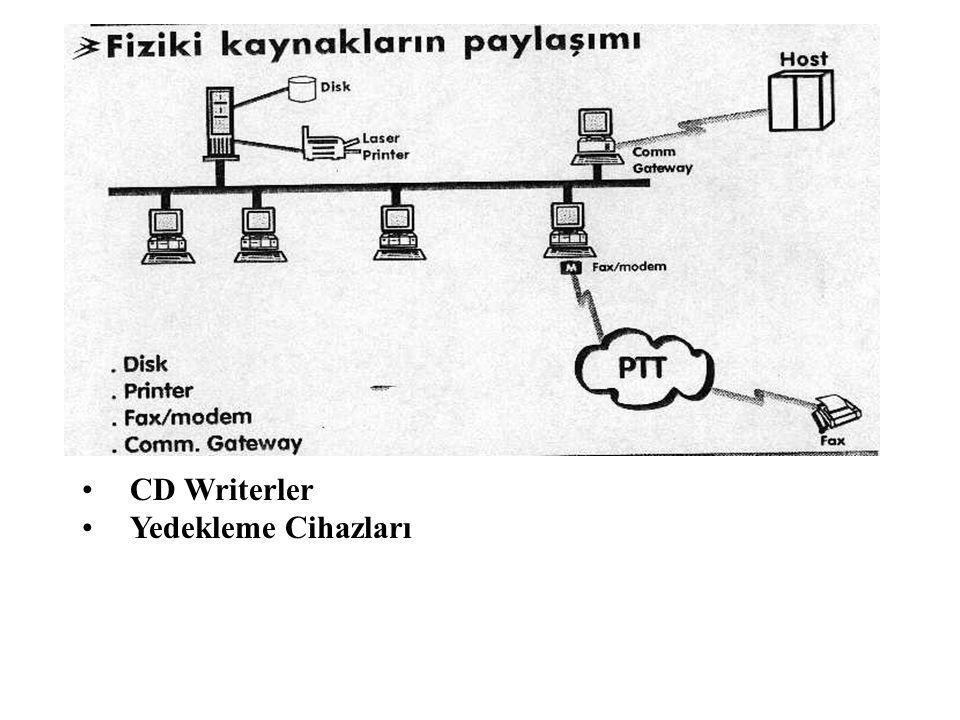 CD Writerler Yedekleme Cihazları