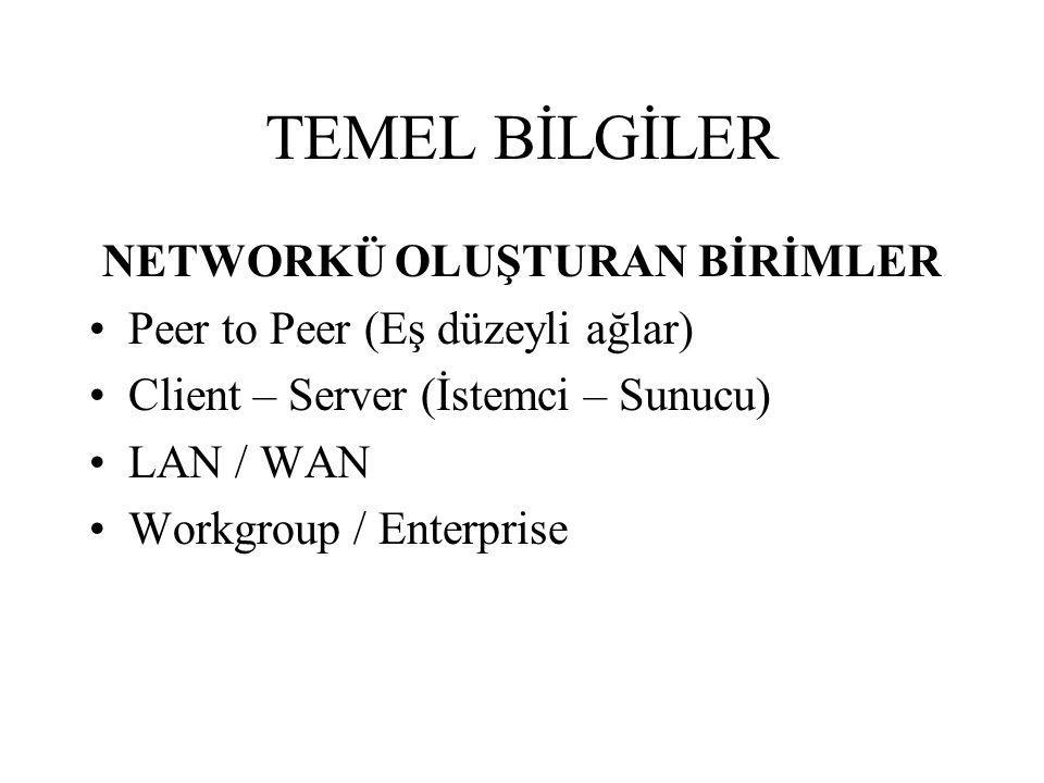 NETWORKÜ OLUŞTURAN BİRİMLER
