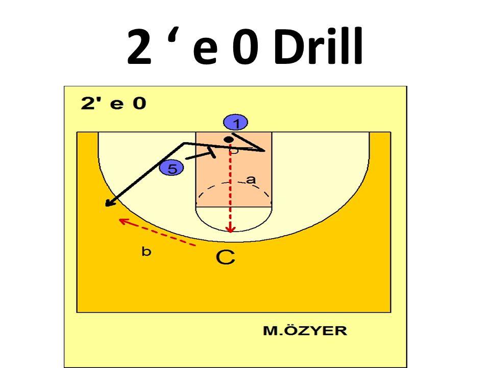 2 ' e 0 Drill