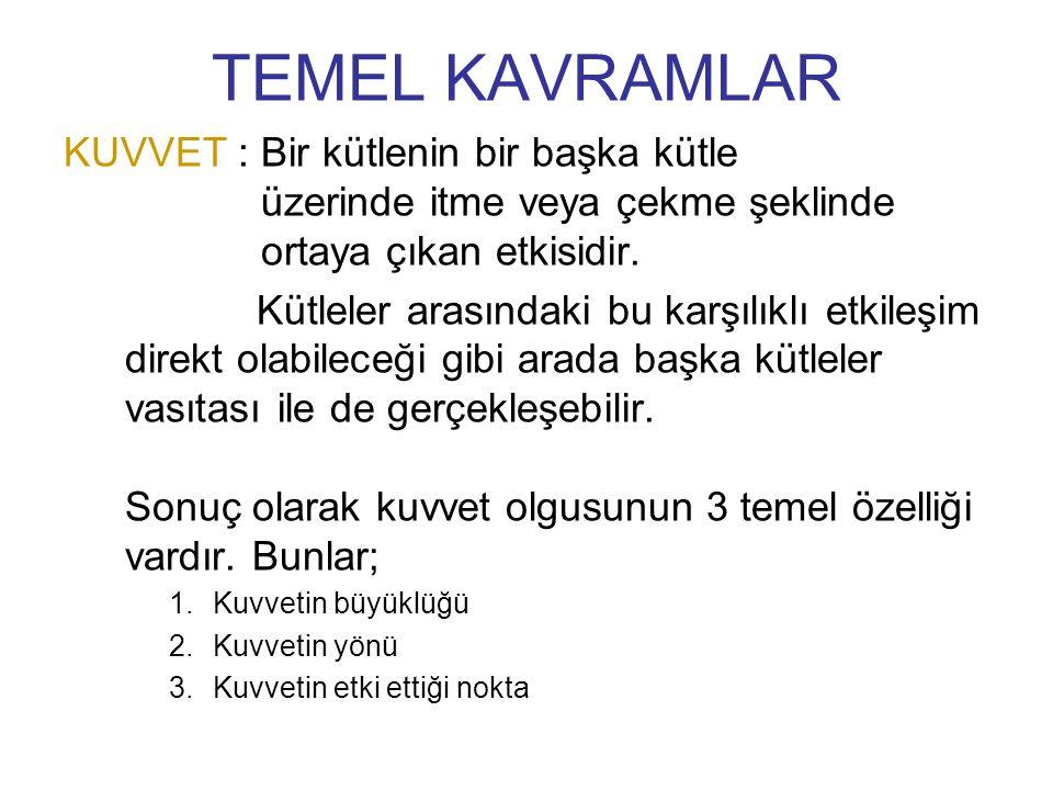 TEMEL KAVRAMLAR KUVVET : Bir kütlenin bir başka kütle üzerinde itme veya çekme şeklinde ortaya çıkan etkisidir.