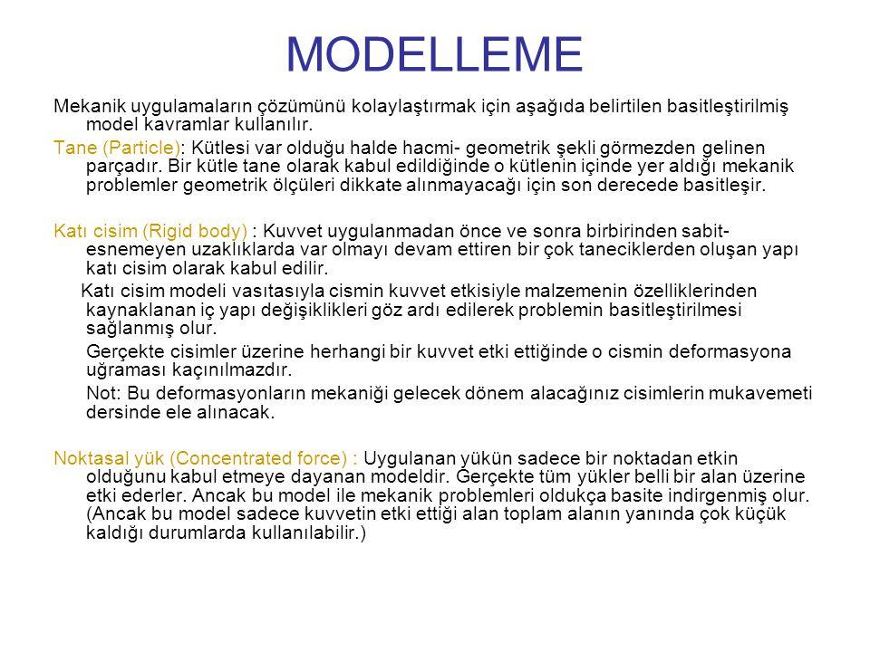 MODELLEME Mekanik uygulamaların çözümünü kolaylaştırmak için aşağıda belirtilen basitleştirilmiş model kavramlar kullanılır.