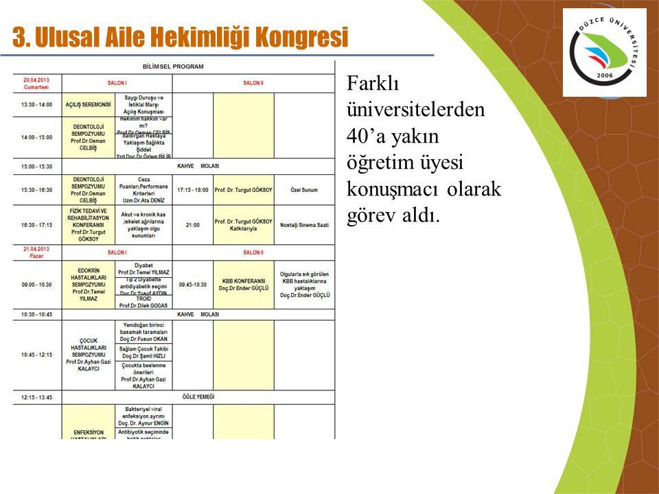 3. Ulusal Aile Hekimliği Kongresi