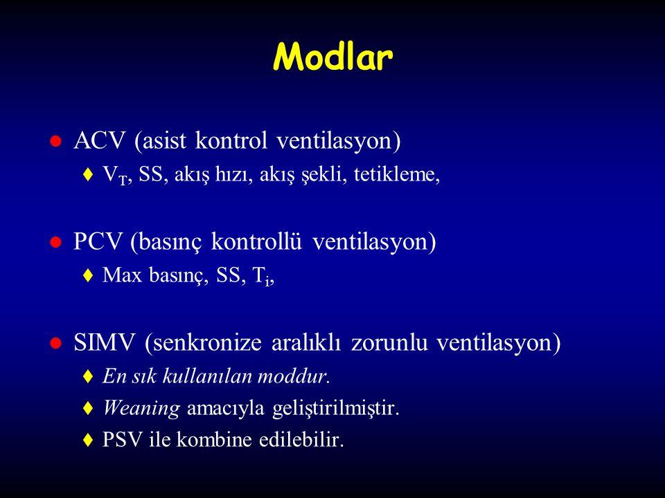 Modlar ACV (asist kontrol ventilasyon)