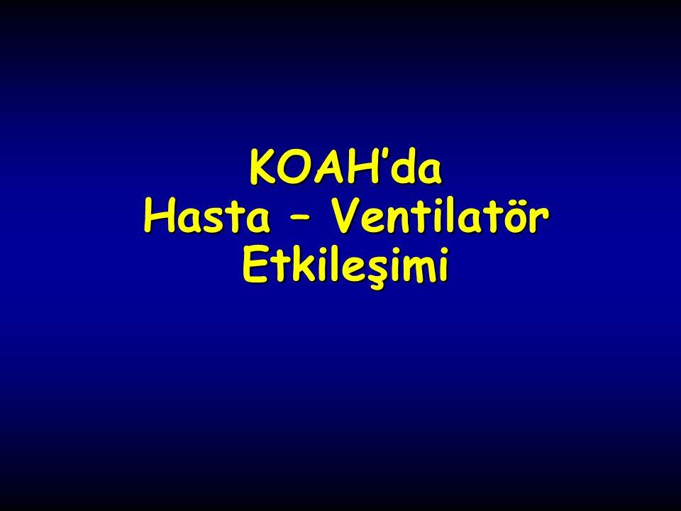KOAH'da Hasta – Ventilatör Etkileşimi